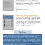 How a WordPress Theme Works?