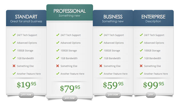 elegant-themes-shortcode-pricing-review